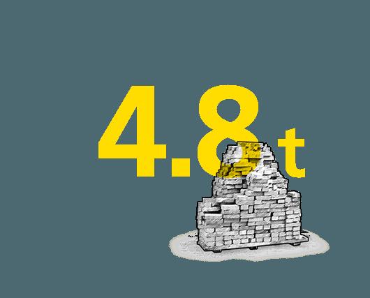 Tandem-Tieflader HS ab 5t | Humbaur Anhänger